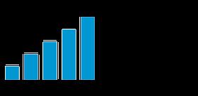 Marketing internetowy, Tworzenie stron www, Obsługa informatyczna firm